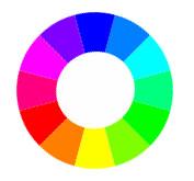 Cercle chromatique du système additif