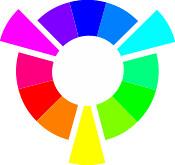 Couleurs secondaires du cercle chromatique dans le système additif