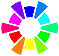 Couleurs tertiaires du cercle chromatique dans le système additif