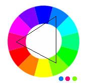 composition accords équilatéraux (Triadic)
